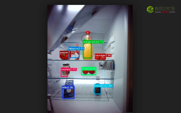 微软和Liebherr 合作开发智能冰箱,用深度学习算法识别冰箱食物