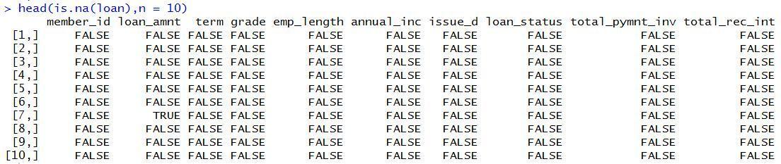 %e6%9f%a5%e6%89%be%e6%95%b0%e6%8d%ae%e8%a1%a8%e4%b8%ad%e7%9a%84%e7%a9%ba%e5%80%bc