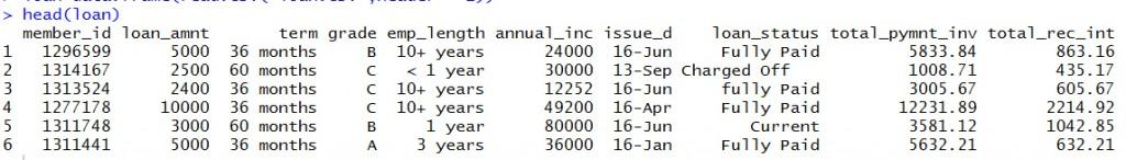使用R进行数据清洗-数据分析网