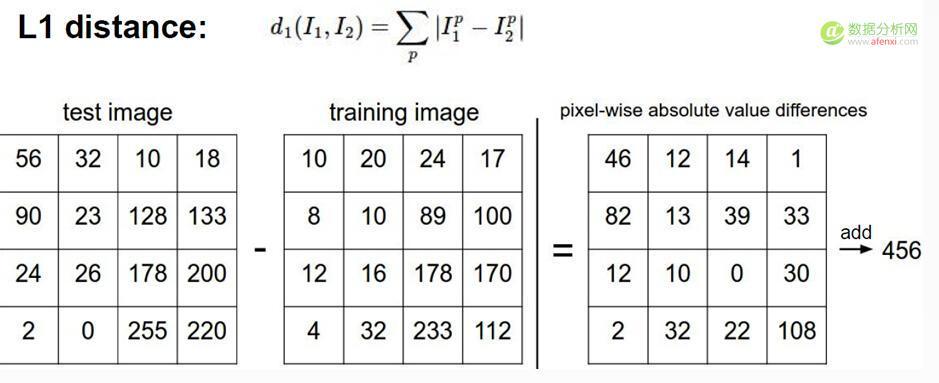 深度学习入门视频课程学习笔记01:挑战