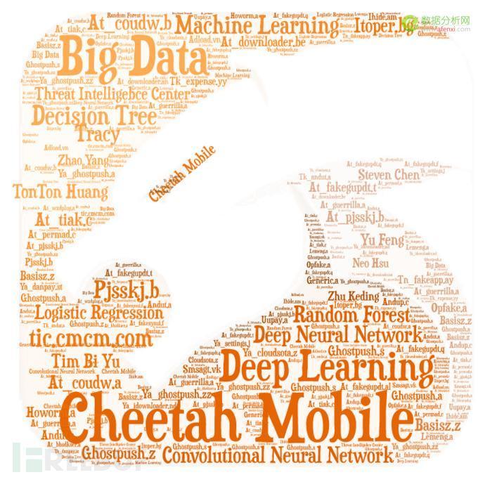 应用深度学习与大数据分析识别诈骗(骚扰)电话