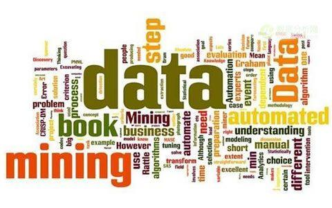 数据挖掘入门必看10个问题