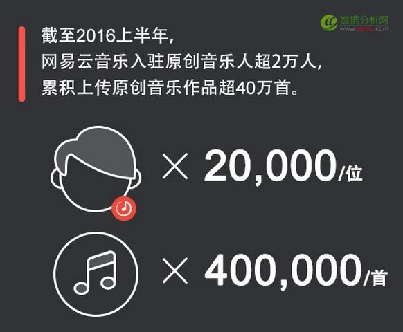 宋冬野吸毒被捕?大数据揭秘中国的民谣坎坷路