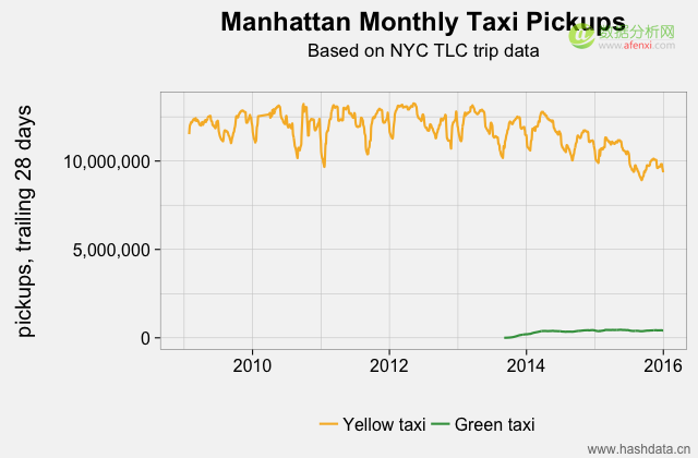 taxi_pickups_manhattan