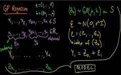 基础机器学习算法-数据分析网
