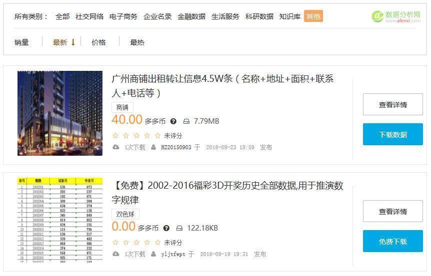 走马观花:国内各路大数据交易平台现状(2016秋)
