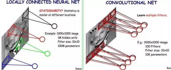 【图说天下】计算机是怎么知道两张图片相似的呢?