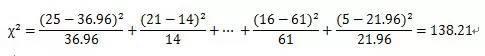 小白学统计(65)独立性的卡方检验