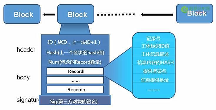 大数据共享交易平台:欲练神功,必先自宫!