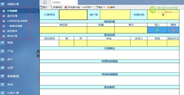 中小企业如何搭建数据分析平台?-数据分析网