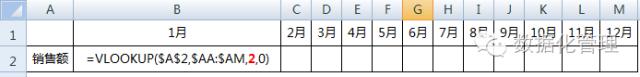 成为Excel高手必须掌握的54个函数