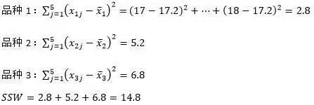 小白学统计(56)多样本的参数估计与假设检验基础