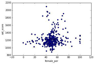 如何打造数据科学作品集:用数据讲故事