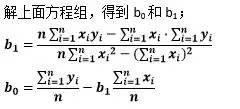 小白学统计(70)最小二乘法-数据分析网