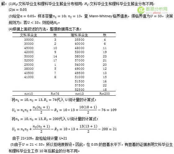 小白学统计(67)非参数方法:秩次检验