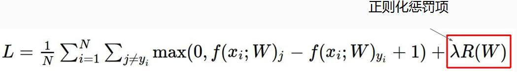 深度学习入门课程学习笔记03:损失函数