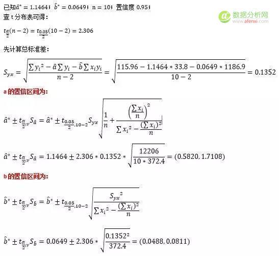 小白学统计(71)回归参数的区间估计