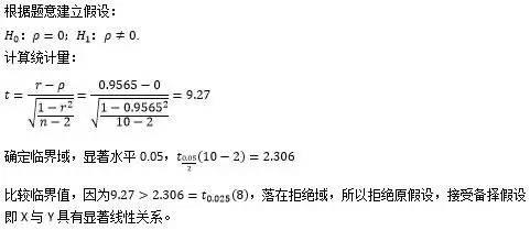 小白学统计(72)一元(简单线性)回归方程的假设检验-数据分析网