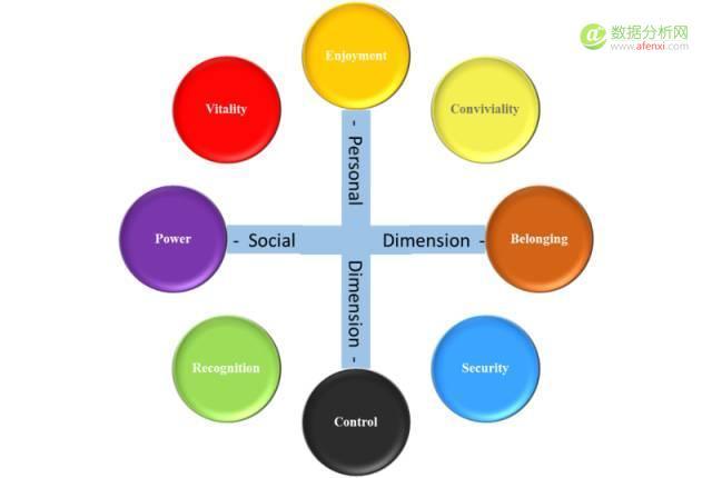 当数据分析遭遇心理动力学:用户深层次的情感需求浮出水面