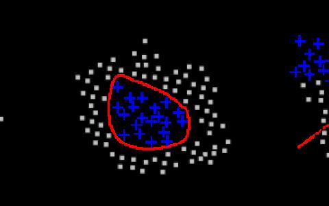 数据嗨客 | 第5期:支持向量机