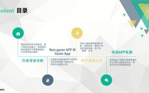 2016年Q3印度移动应用市场:开挂民族爱玩哪类游戏?用户画像如何?