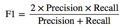 数据嗨客   第10期:模型选择与评价