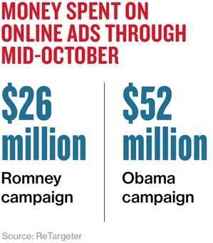 这场史上最混乱美国总统大选幕后的技术战