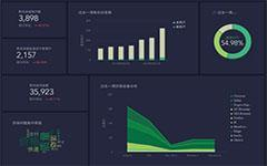 这31种好看的可视化图表,图表控果断收藏啊!-数据分析网