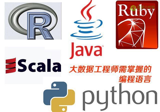 想要成为大数据工程师需要掌握的知识(一)