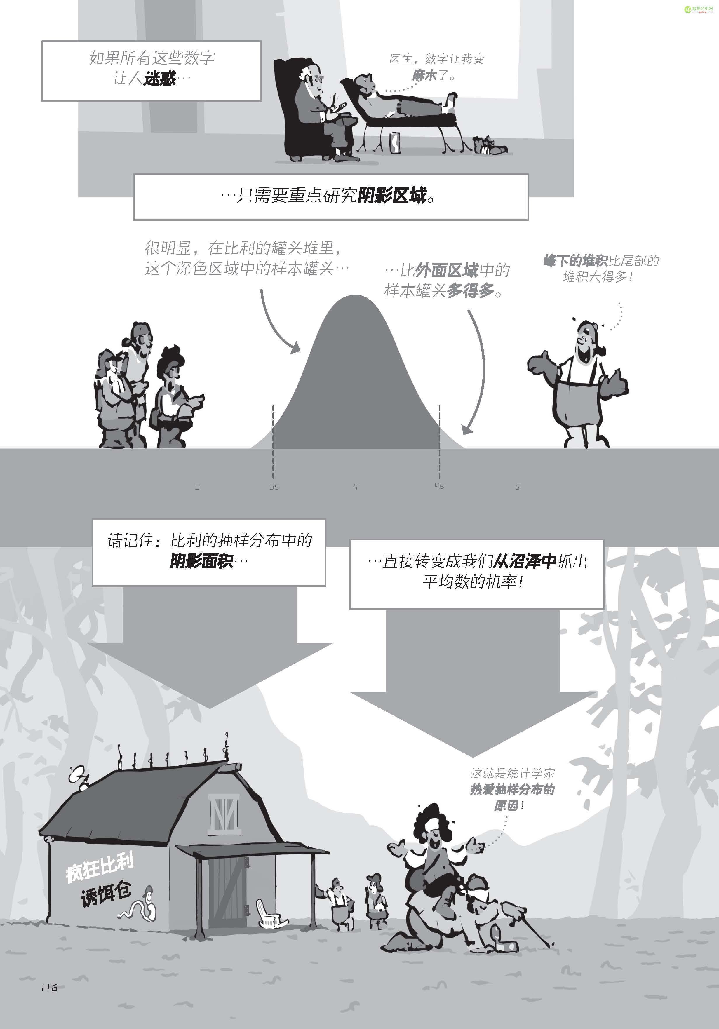 漫画:《深入浅出学统计》——概率-数据分析网