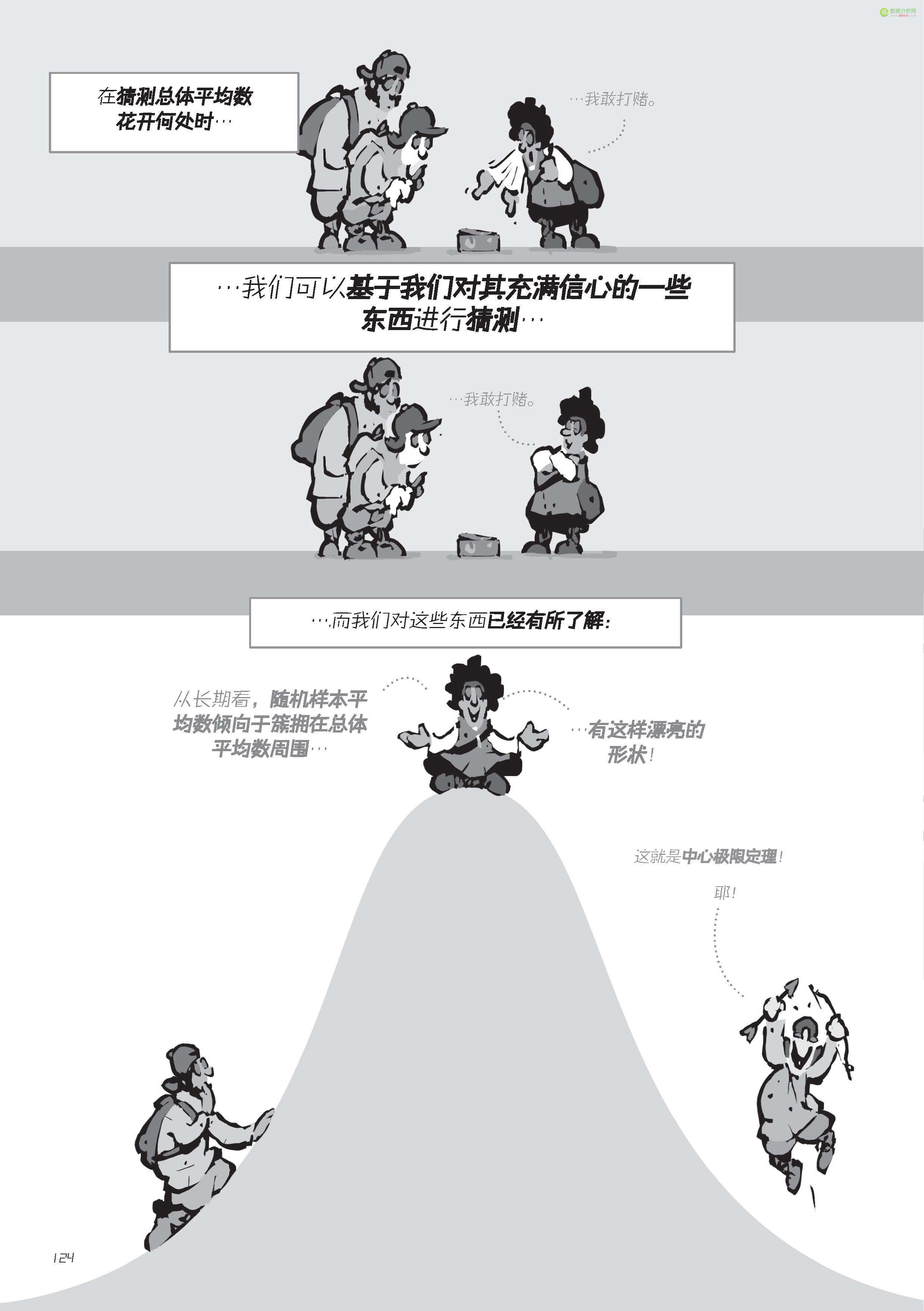 漫画:《深入浅出学统计》——推断-数据分析网