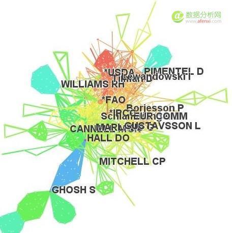 一项生物能研究领域的文献计量学研究(附论文下载)-数据分析网