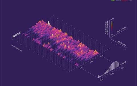 伦敦神经科学新算法,能帮你识别和过滤微博垃圾信息