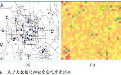 大数据下城市计算的典型应用