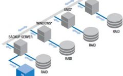 你真的理解分布式系统吗?-数据分析网