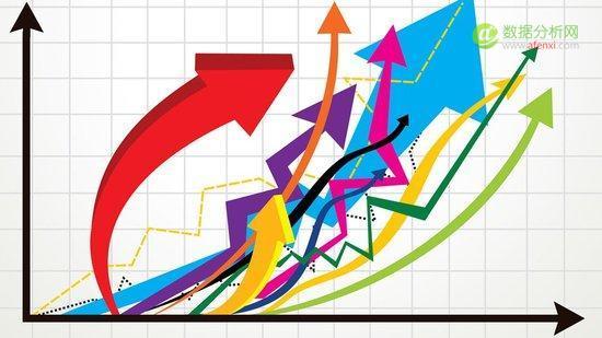 移动应用是否成功?9项关键指标来判断