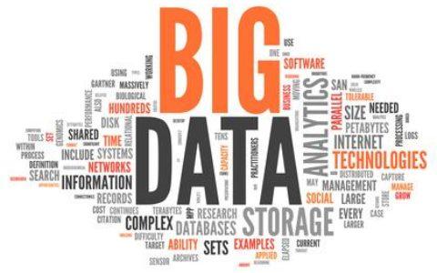 八个典型应用案例:企业如何利用大数据?
