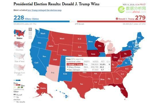 数据会说谎?从大选预测说开去