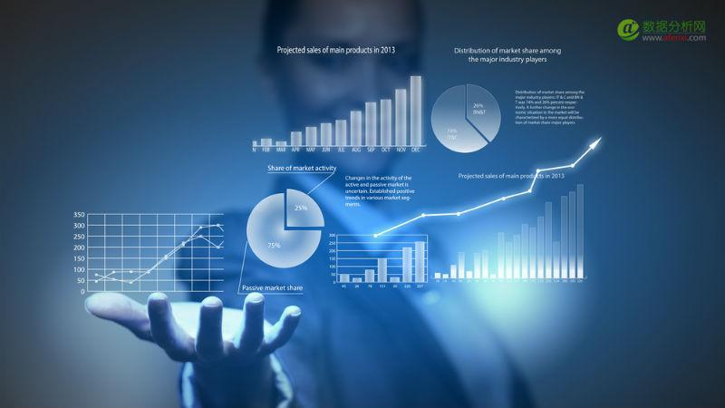 销售预测分析公司 Vymo 获得 500 万美元 A 轮融资,红杉资本领投-数据分析网