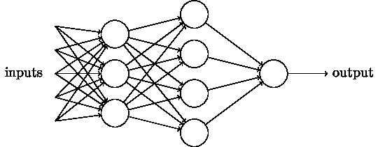 你需要了解深度学习和神经网络这项技术吗?-数据分析网