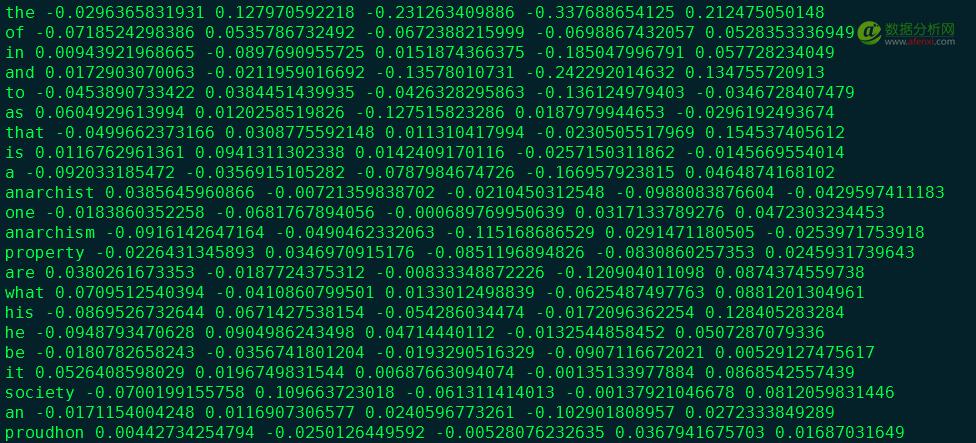 机器学习系列-word2vec篇-数据分析网