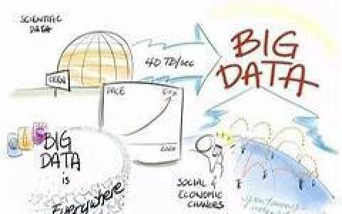 大数据是一个大混乱