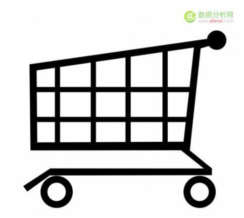 购物篮分析—关联规则操作案例