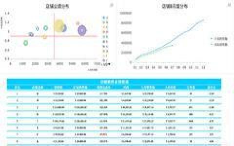 数据化管理(电商)-销售店铺分析