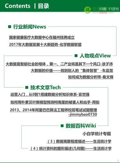 《数据科学家》2016年11月刊,附完整版下载地址-数据分析网