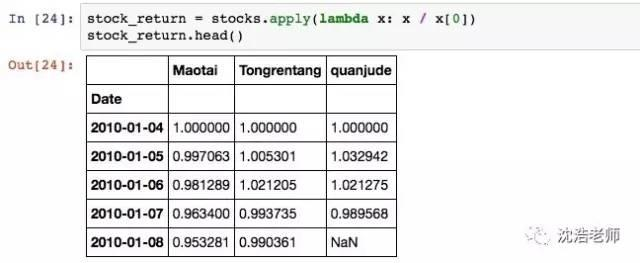 股票分析 | 用Python玩玩A股股票数据分析-可视化部分-数据分析网