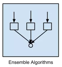 模型融合算法