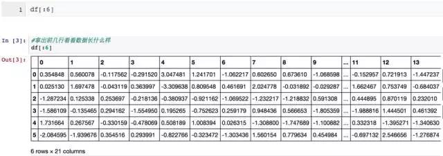 机器学习算法一览-数据分析网