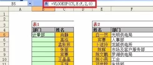 数据分析:常见的Excel函数全部涵盖在这里了-数据分析网
