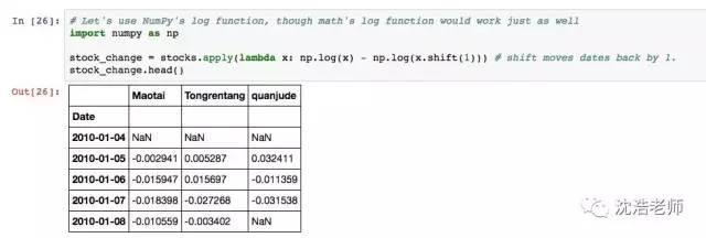 股票分析 | 用Python玩玩A股股票数据分析-可视化部分